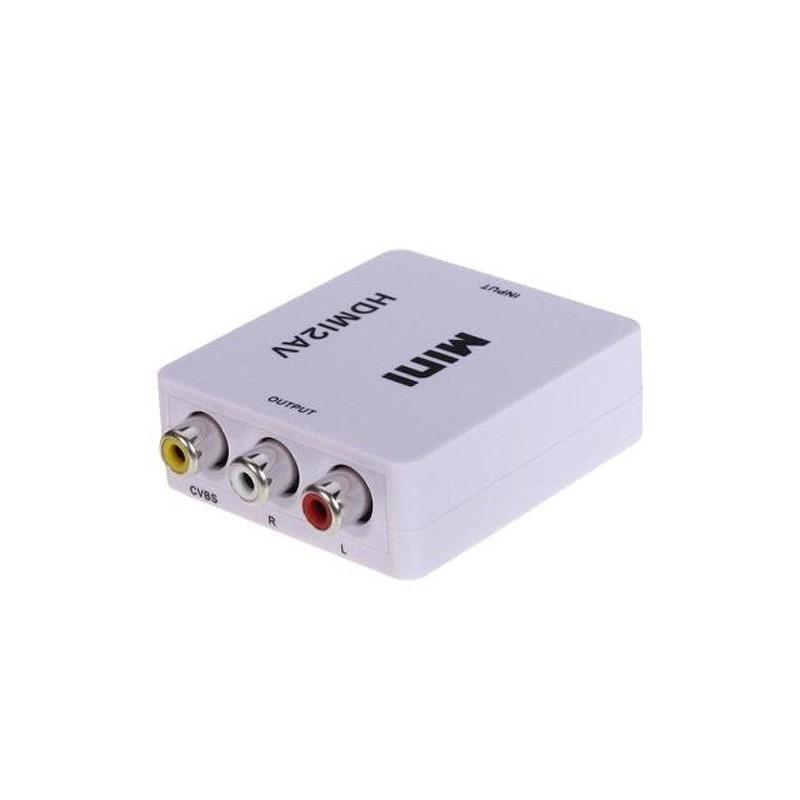 HDMI-AV Sony Nex 5-7 Panasonic GH2