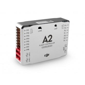 Jednostka sterowania (MC) - A2