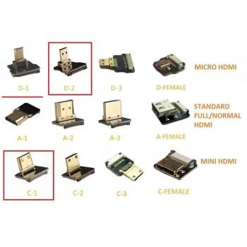 Kabel HDMI Z15 - DJI Lightbridge